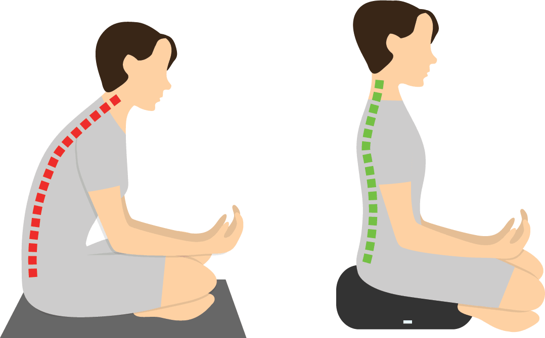 Correct posture for sitting on a floor pillow (zafu meditation cusion)